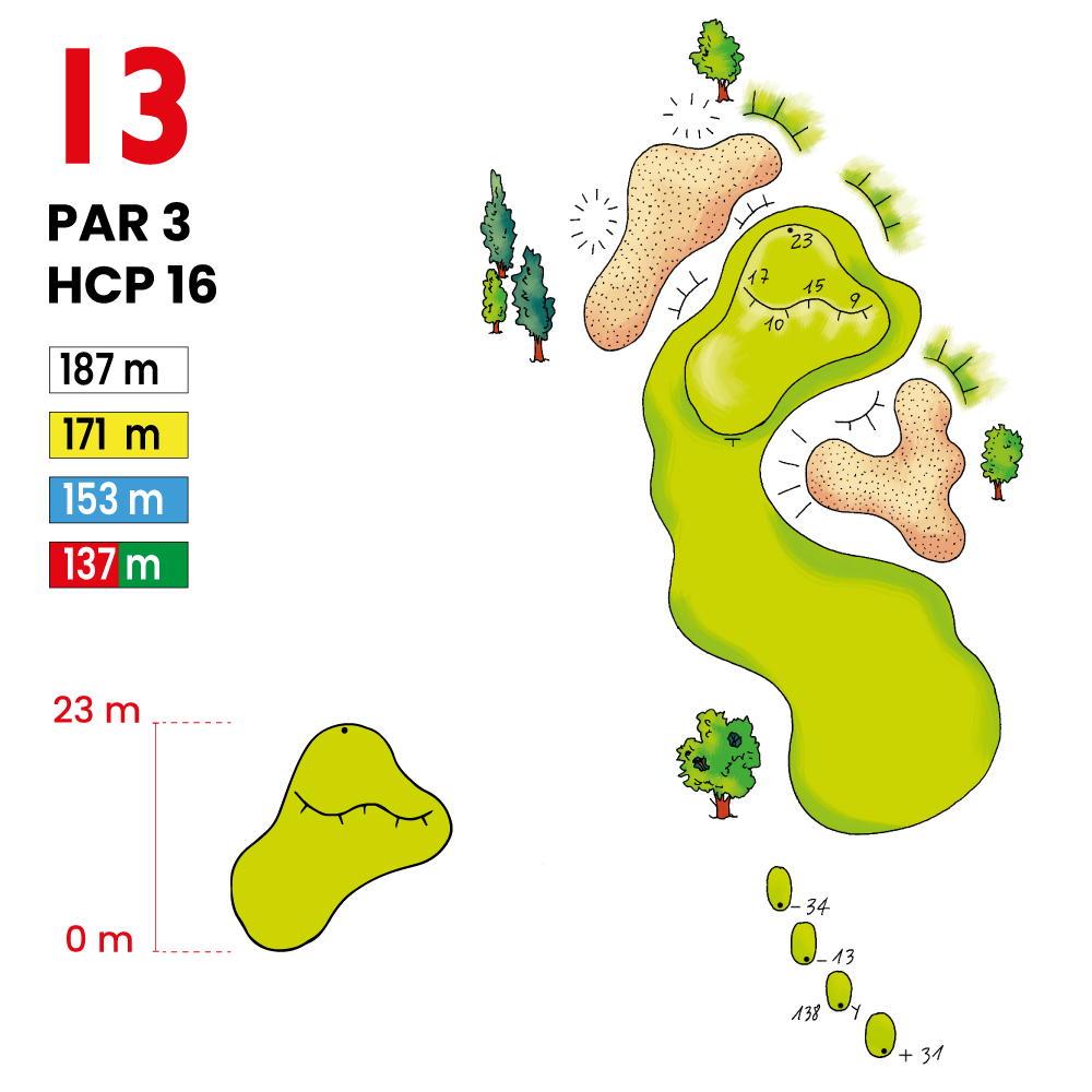 Mappa Buca 13 Percorso La Guazzetta