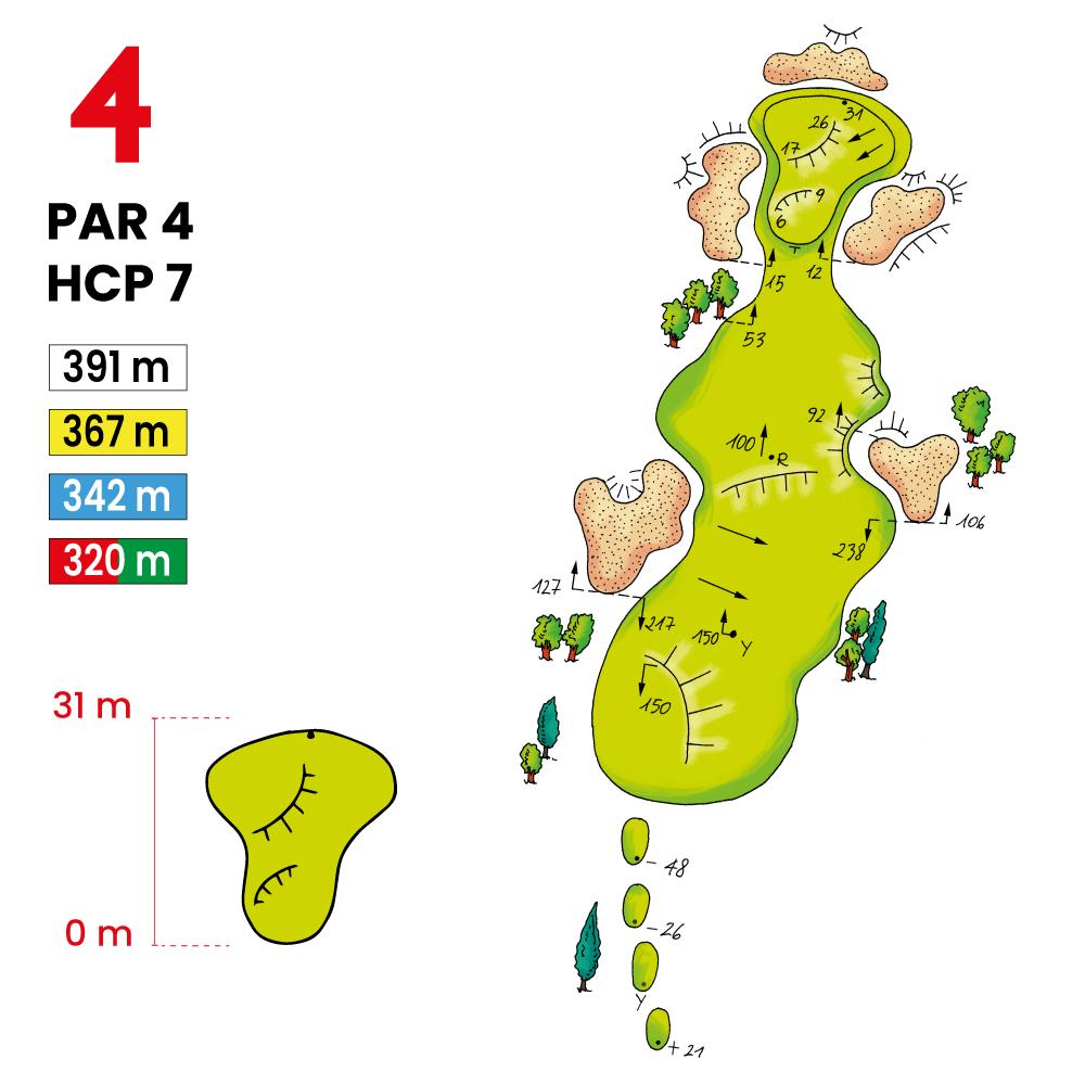 Mappa Buca 4 Percorso La Guazzetta