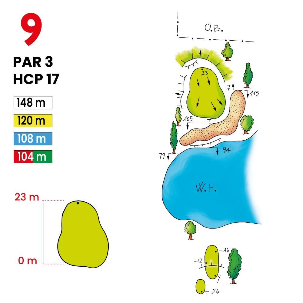 Mappa buca 9, percorso La Guazzetta