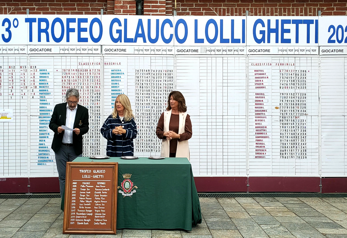 Trofeo Glauco Lolli ghetti 2021